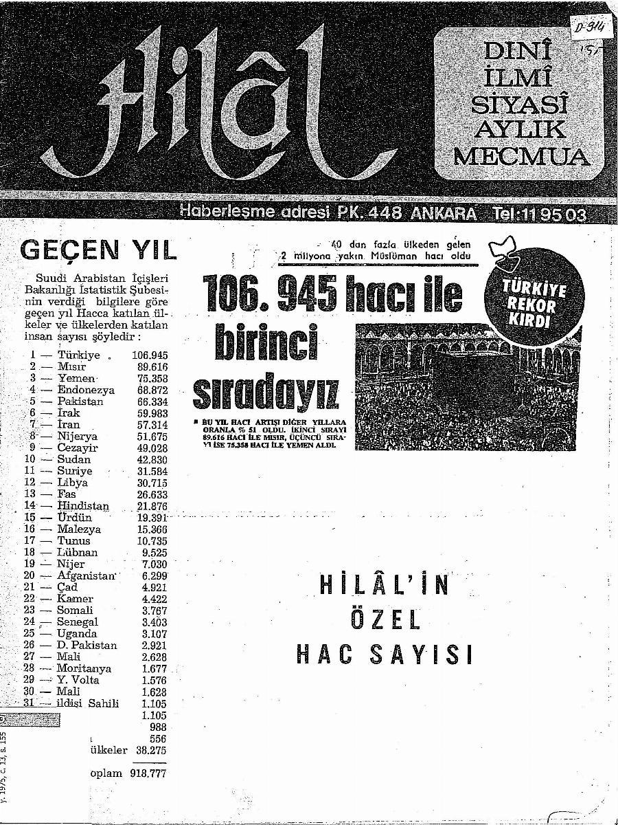 13. Cilt 155. Sayı